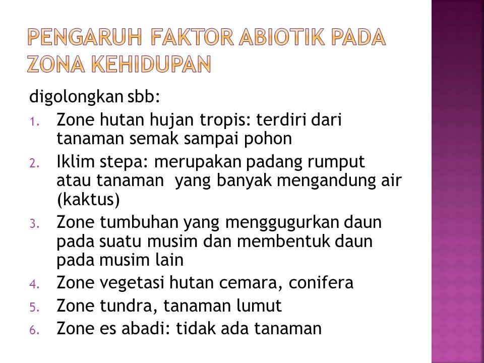 Pengaruh faktor abiotik pada zona kehidupan