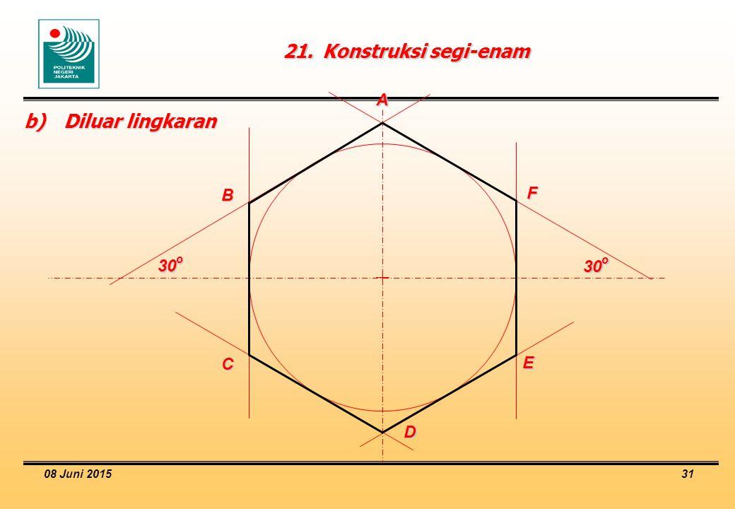21. Konstruksi segi-enam b) Diluar lingkaran A B F 30o 30o C E D