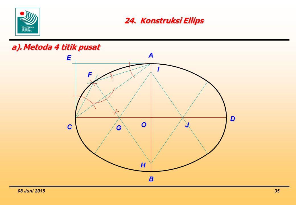 24. Konstruksi Ellips a). Metoda 4 titik pusat A E I F D O J C G H B