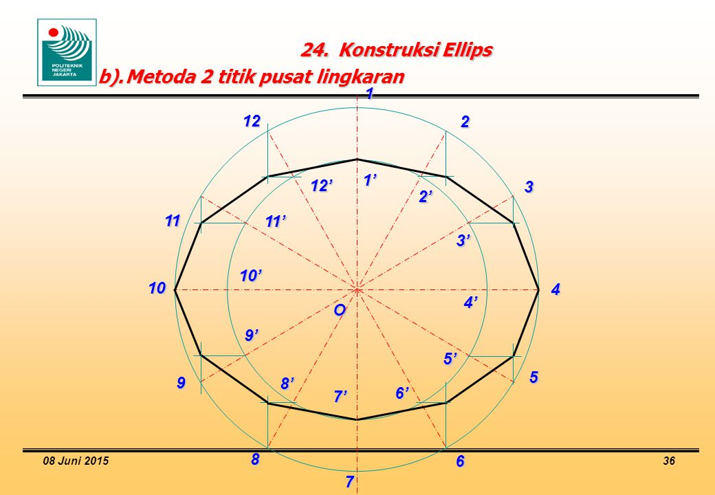 b). Metoda 2 titik pusat lingkaran
