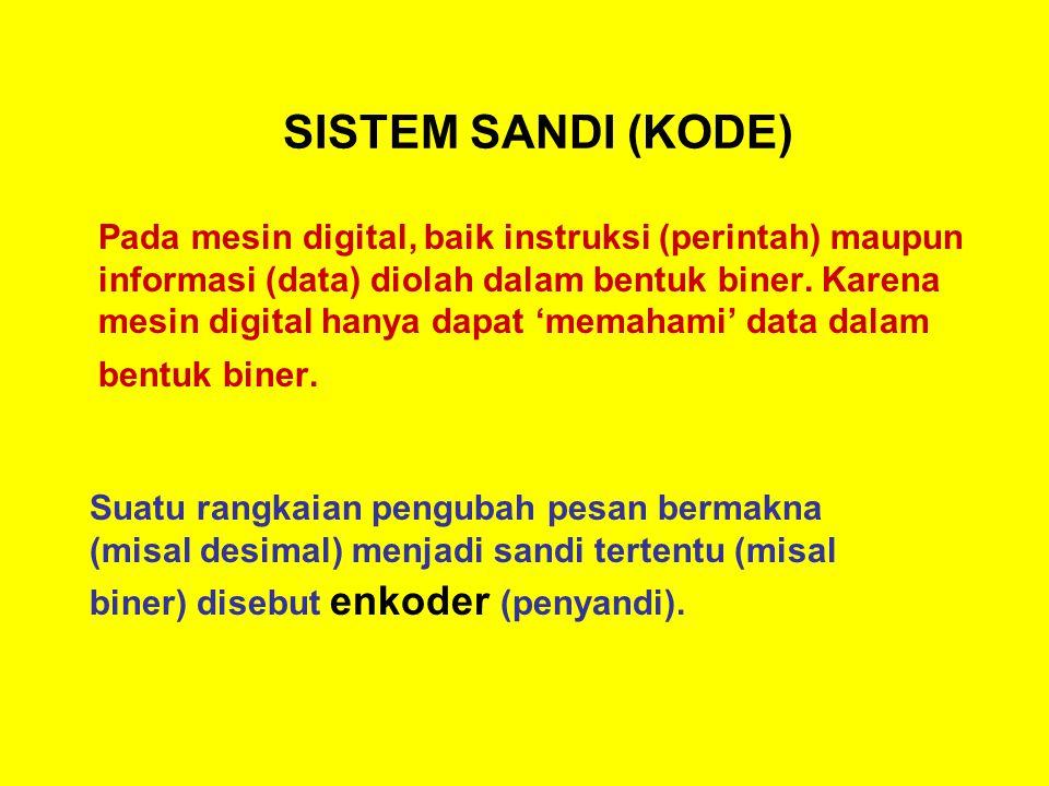 SISTEM SANDI (KODE)