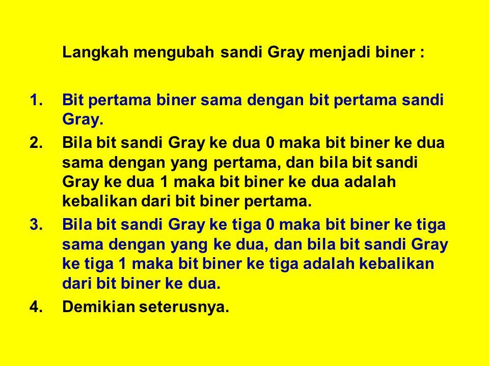 Langkah mengubah sandi Gray menjadi biner :