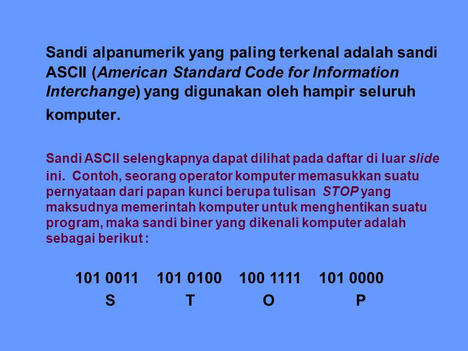 Sandi alpanumerik yang paling terkenal adalah sandi ASCII (American Standard Code for Information Interchange) yang digunakan oleh hampir seluruh komputer.