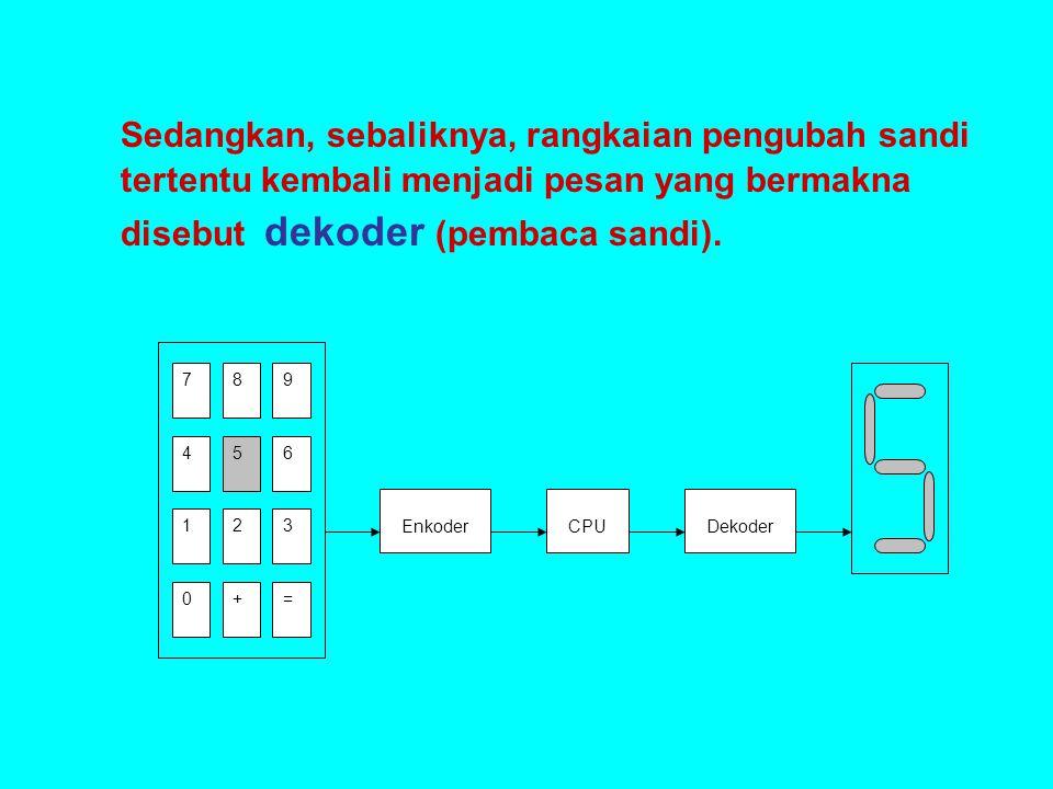 Sedangkan, sebaliknya, rangkaian pengubah sandi tertentu kembali menjadi pesan yang bermakna disebut dekoder (pembaca sandi).
