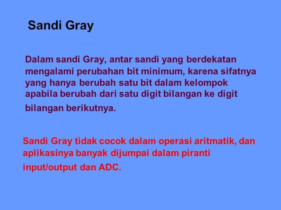 Sandi Gray