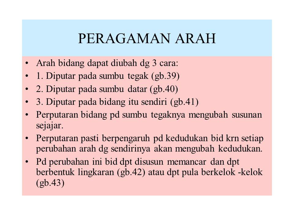 PERAGAMAN ARAH Arah bidang dapat diubah dg 3 cara: