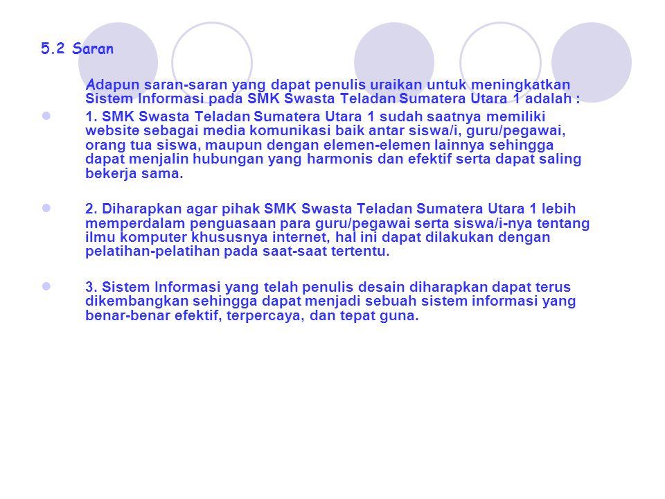 5.2 Saran Adapun saran-saran yang dapat penulis uraikan untuk meningkatkan Sistem Informasi pada SMK Swasta Teladan Sumatera Utara 1 adalah :