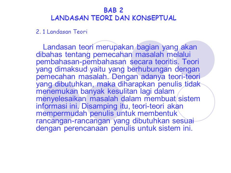 BAB 2 LANDASAN TEORI DAN KONSEPTUAL