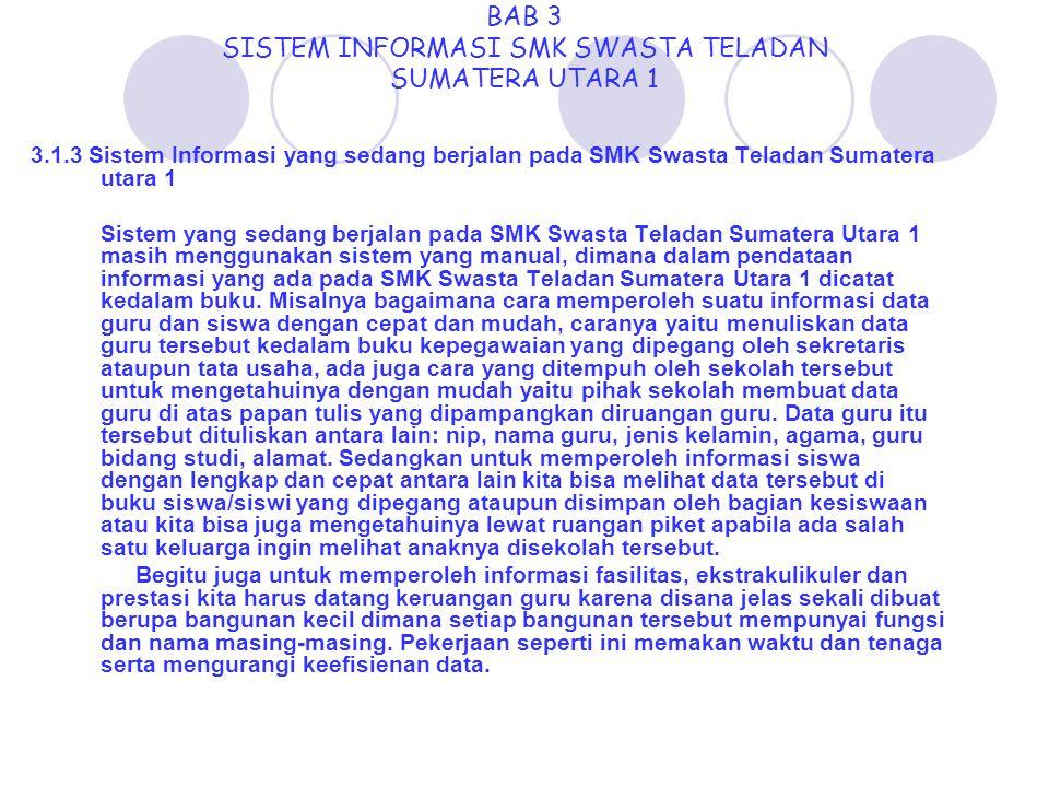 BAB 3 SISTEM INFORMASI SMK SWASTA TELADAN SUMATERA UTARA 1