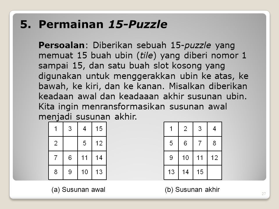 5. Permainan 15-Puzzle