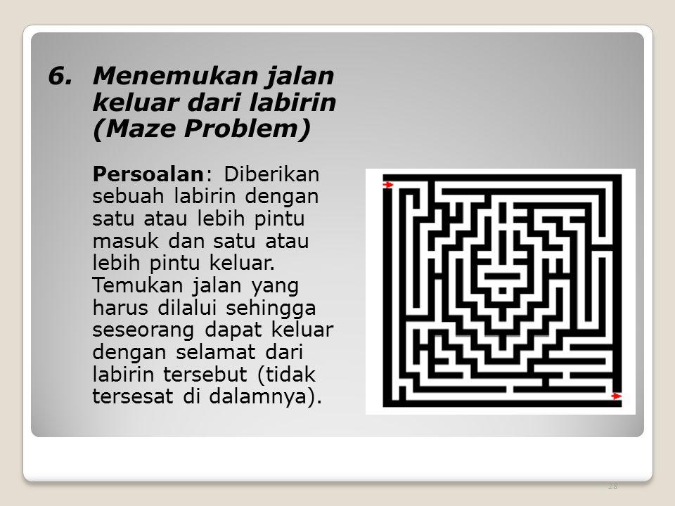 6. Menemukan jalan keluar dari labirin (Maze Problem)