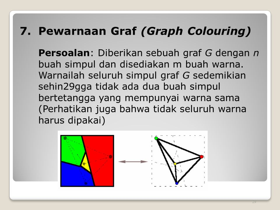 7. Pewarnaan Graf (Graph Colouring)