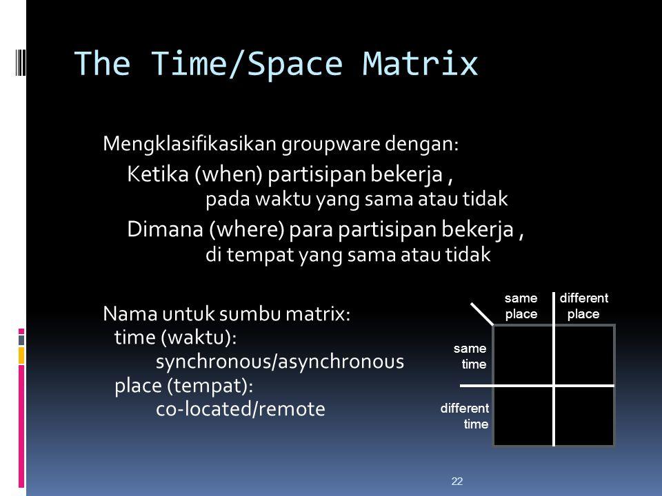The Time/Space Matrix Mengklasifikasikan groupware dengan: Ketika (when) partisipan bekerja , pada waktu yang sama atau tidak.