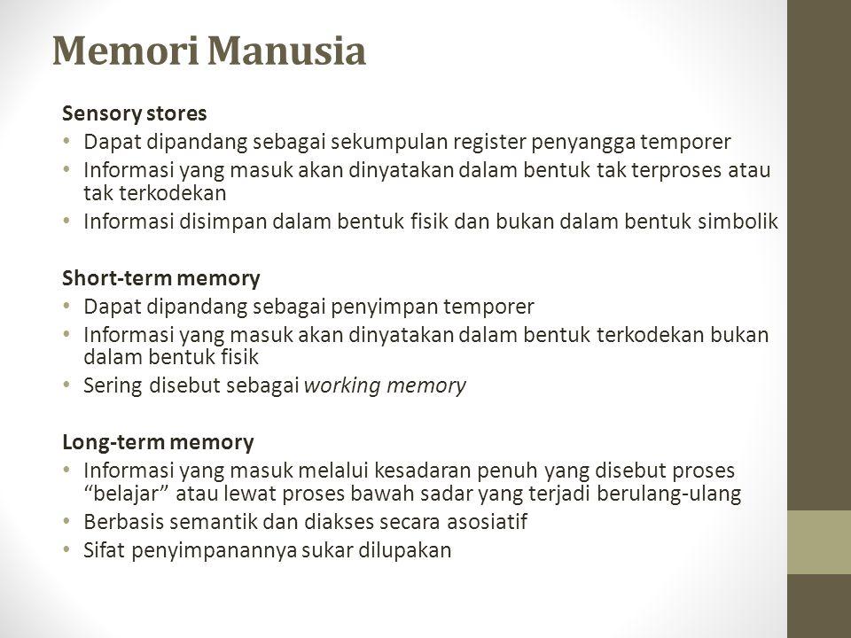 Memori Manusia Sensory stores