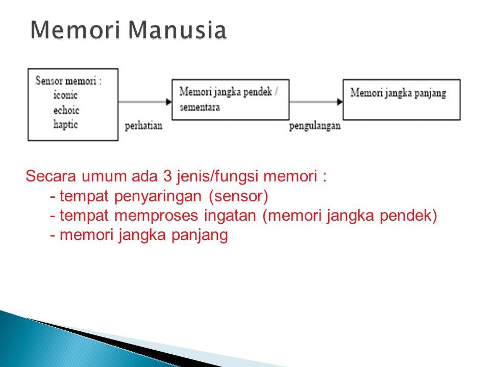 Memori Manusia Secara umum ada 3 jenis/fungsi memori :