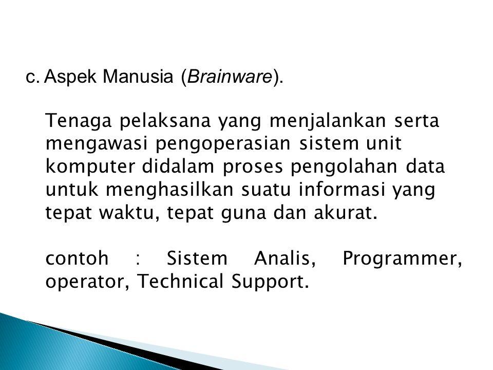 Aspek Manusia (Brainware).