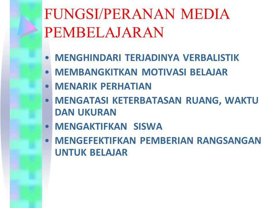 FUNGSI/PERANAN MEDIA PEMBELAJARAN