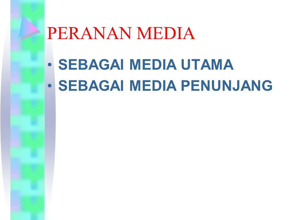 PERANAN MEDIA SEBAGAI MEDIA UTAMA SEBAGAI MEDIA PENUNJANG