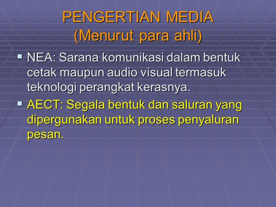 PENGERTIAN MEDIA (Menurut para ahli)