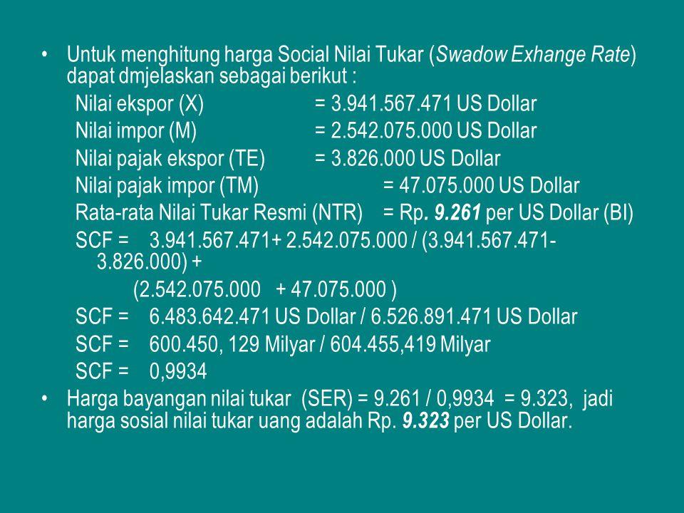 Untuk menghitung harga Social Nilai Tukar (Swadow Exhange Rate) dapat dmjelaskan sebagai berikut :