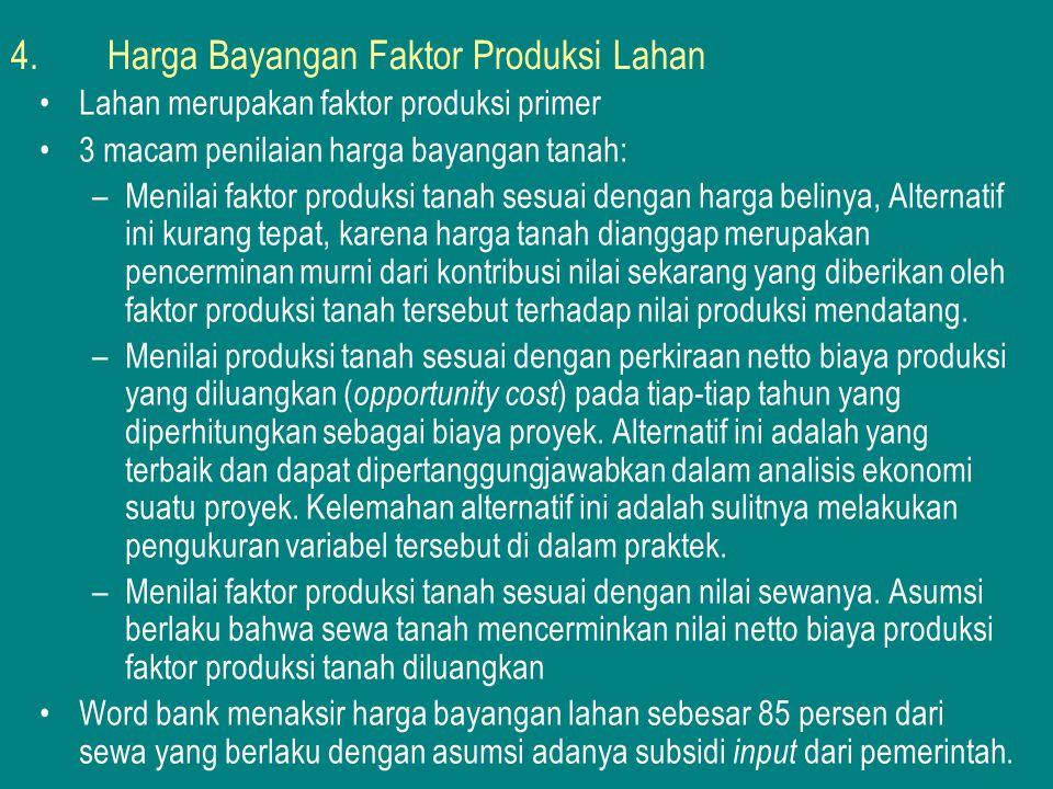 Harga Bayangan Faktor Produksi Lahan