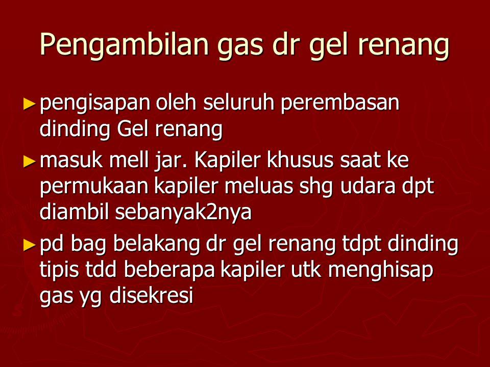 Pengambilan gas dr gel renang
