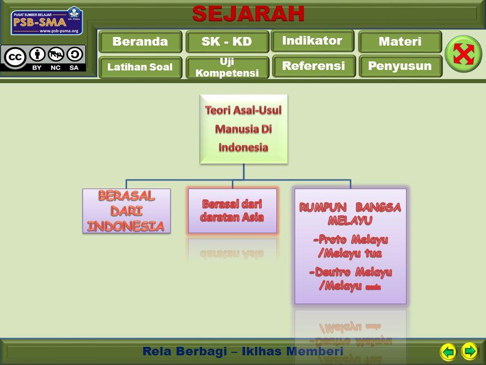 BERASAL DARI INDONESIA Berasal dari daratan Asia