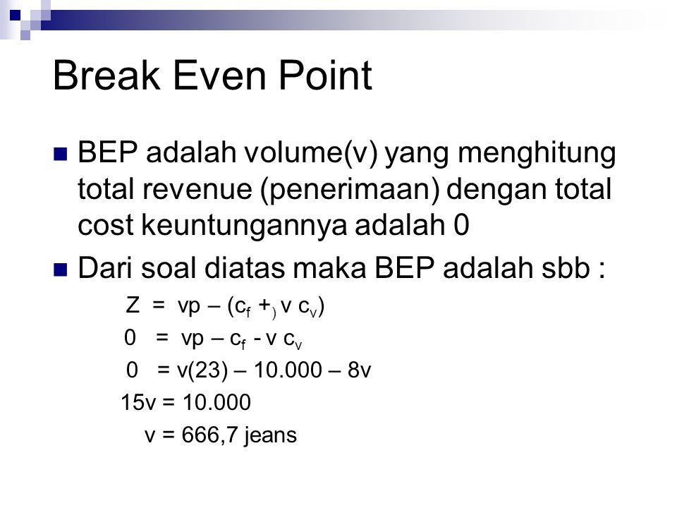 Break Even Point BEP adalah volume(v) yang menghitung total revenue (penerimaan) dengan total cost keuntungannya adalah 0.