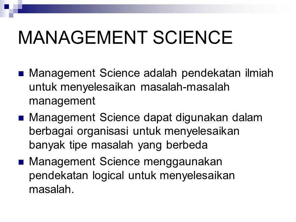 MANAGEMENT SCIENCE Management Science adalah pendekatan ilmiah untuk menyelesaikan masalah-masalah management.