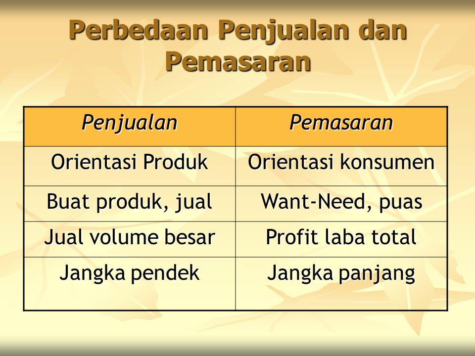 Perbedaan Penjualan dan Pemasaran