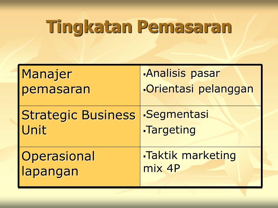 Tingkatan Pemasaran Manajer pemasaran Strategic Business Unit
