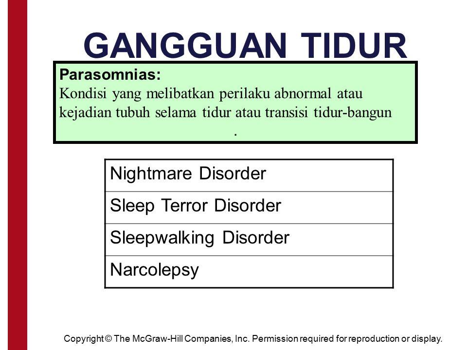 GANGGUAN TIDUR Nightmare Disorder Sleep Terror Disorder