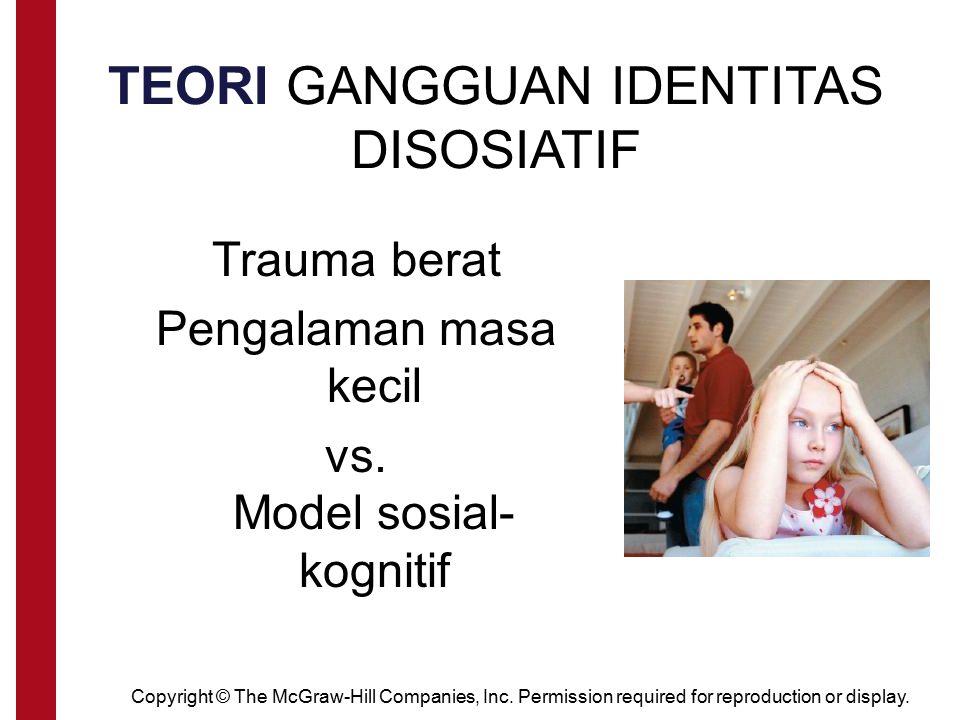 TEORI GANGGUAN IDENTITAS DISOSIATIF