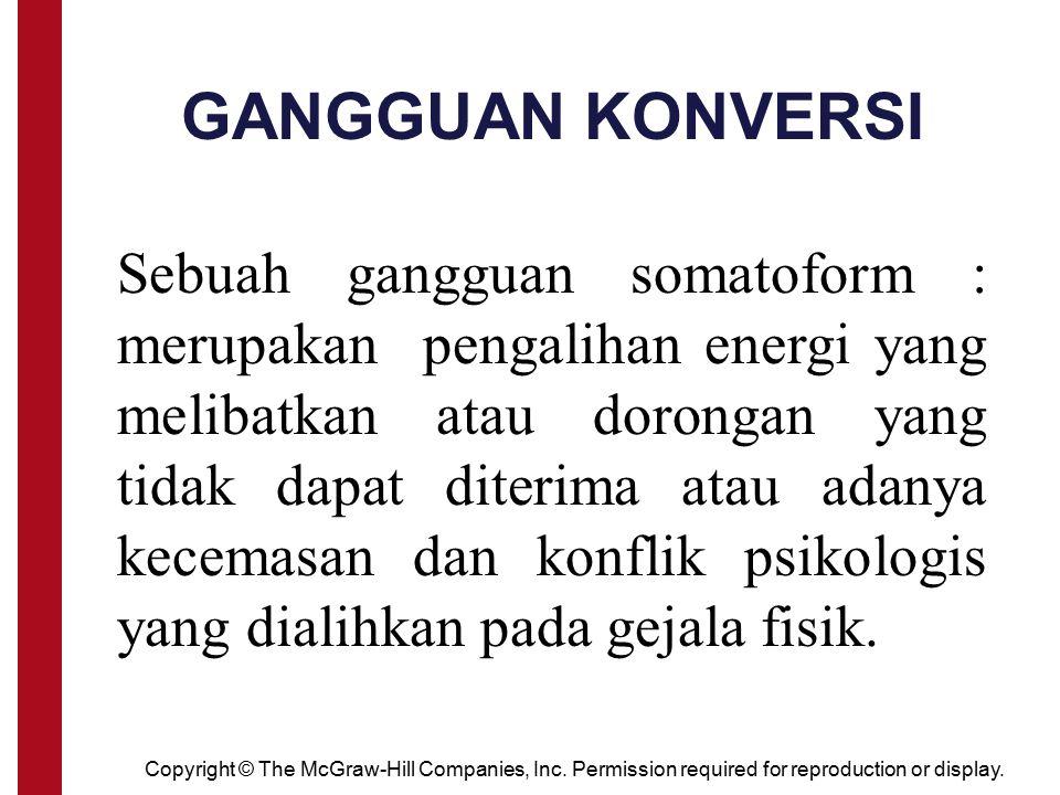 GANGGUAN KONVERSI