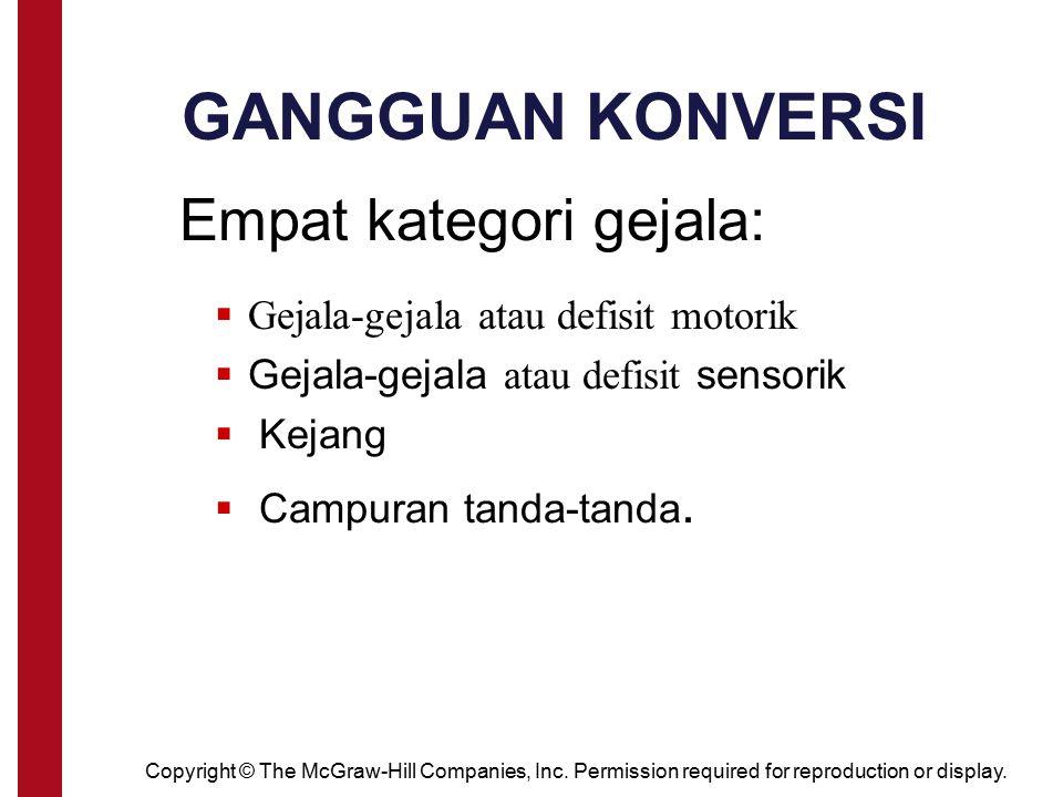 GANGGUAN KONVERSI Empat kategori gejala: