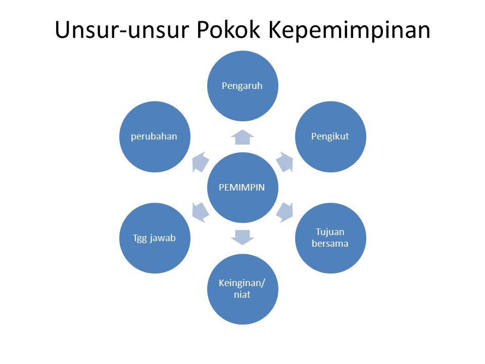 Unsur-unsur Pokok Kepemimpinan