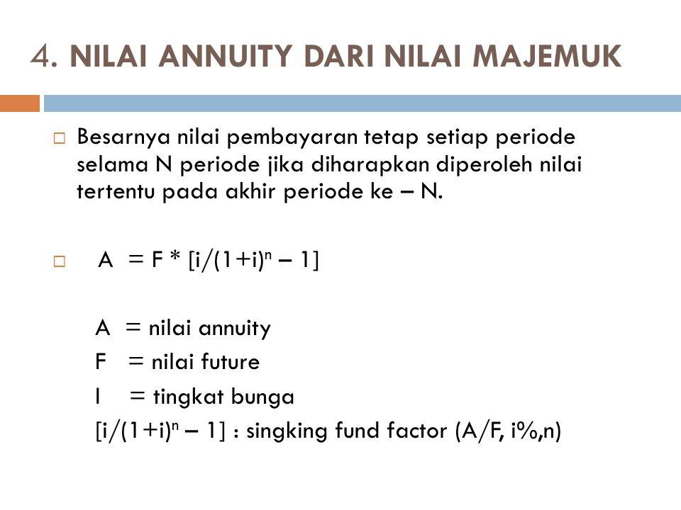 4. NILAI ANNUITY DARI NILAI MAJEMUK