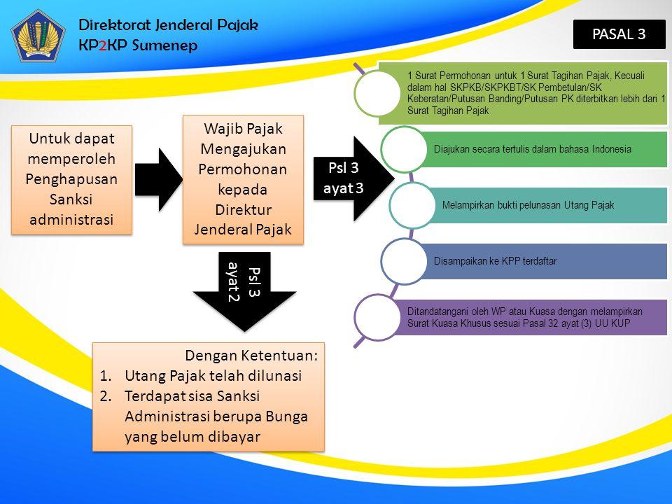Direktorat Jenderal Pajak KP2KP Sumenep PASAL 3