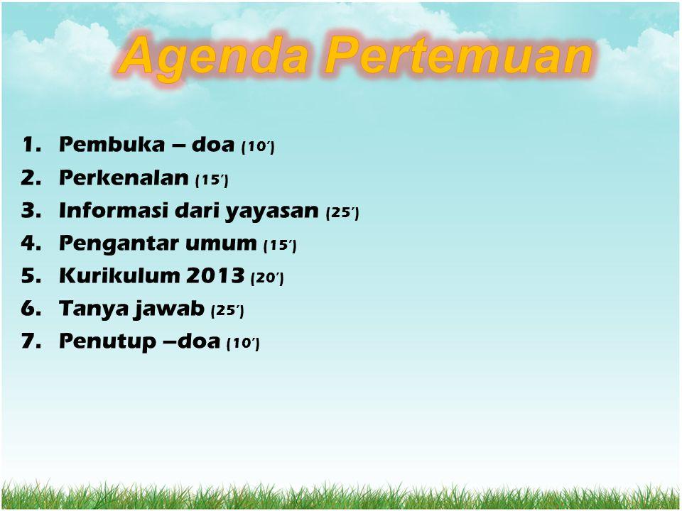 Agenda Pertemuan Pembuka – doa (10') Perkenalan (15')