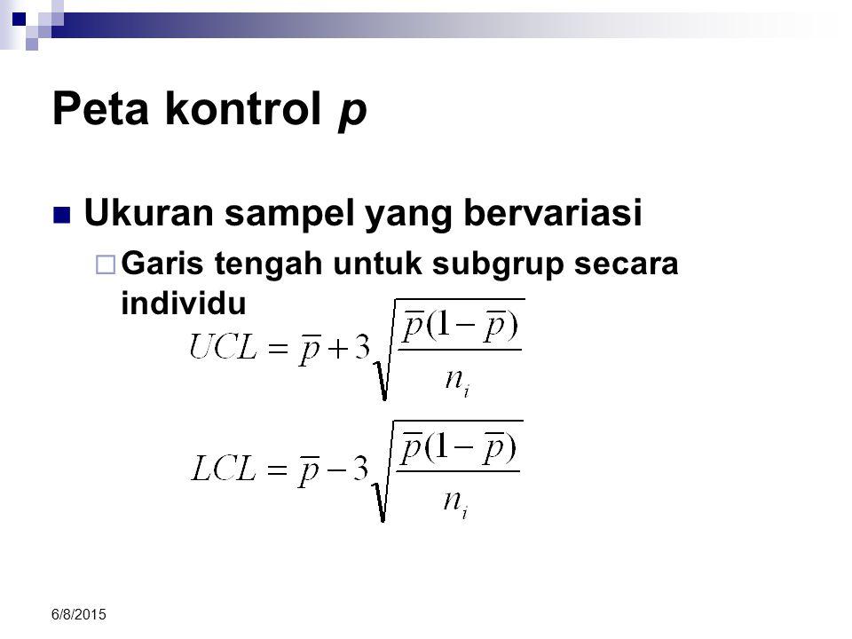 Peta kontrol p Ukuran sampel yang bervariasi