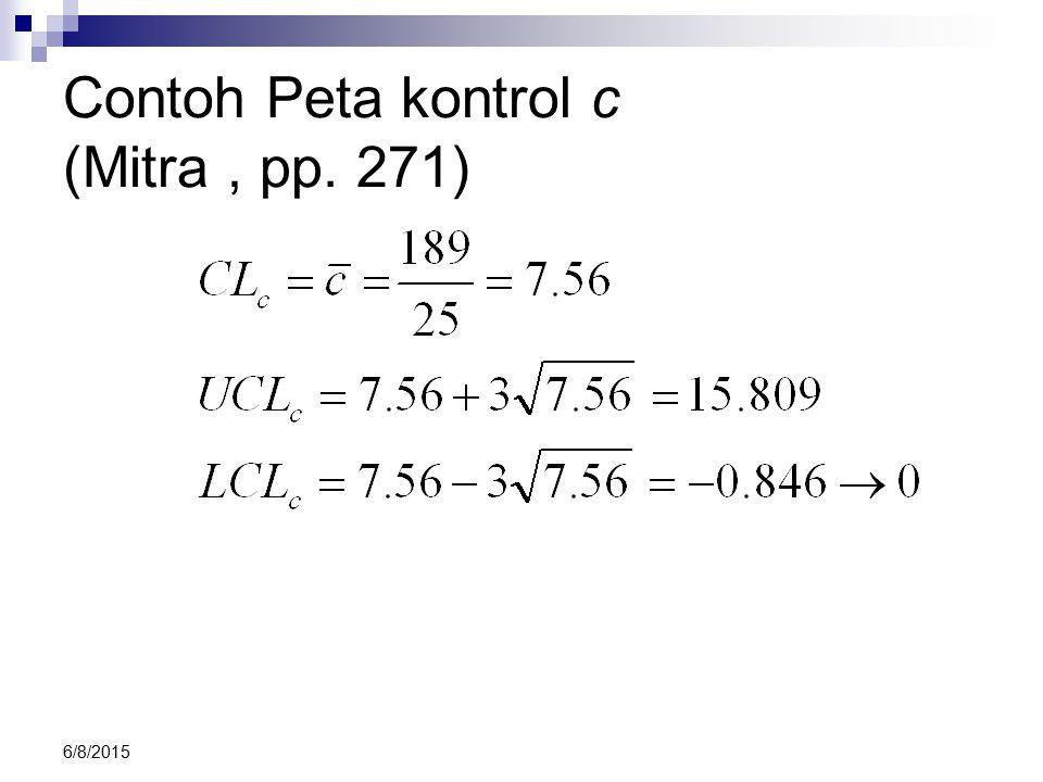 Contoh Peta kontrol c (Mitra , pp. 271)