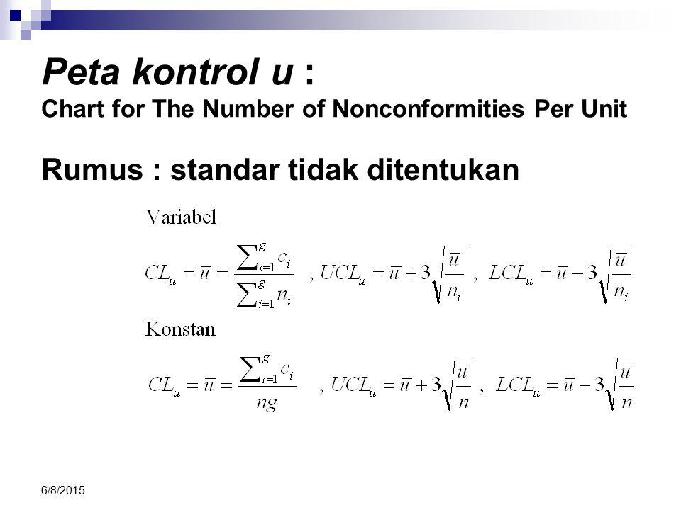 Peta kontrol u : Chart for The Number of Nonconformities Per Unit