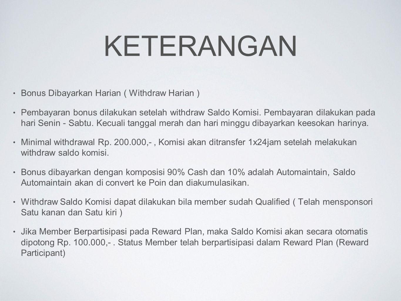 KETERANGAN Bonus Dibayarkan Harian ( Withdraw Harian )