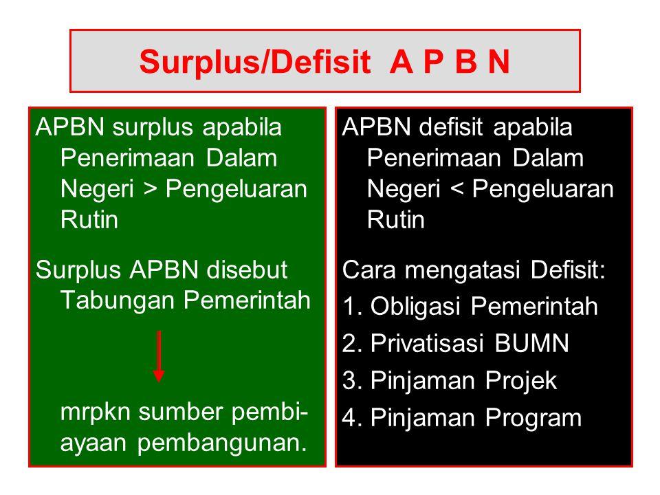 Surplus/Defisit A P B N APBN surplus apabila Penerimaan Dalam Negeri > Pengeluaran Rutin. Surplus APBN disebut Tabungan Pemerintah.