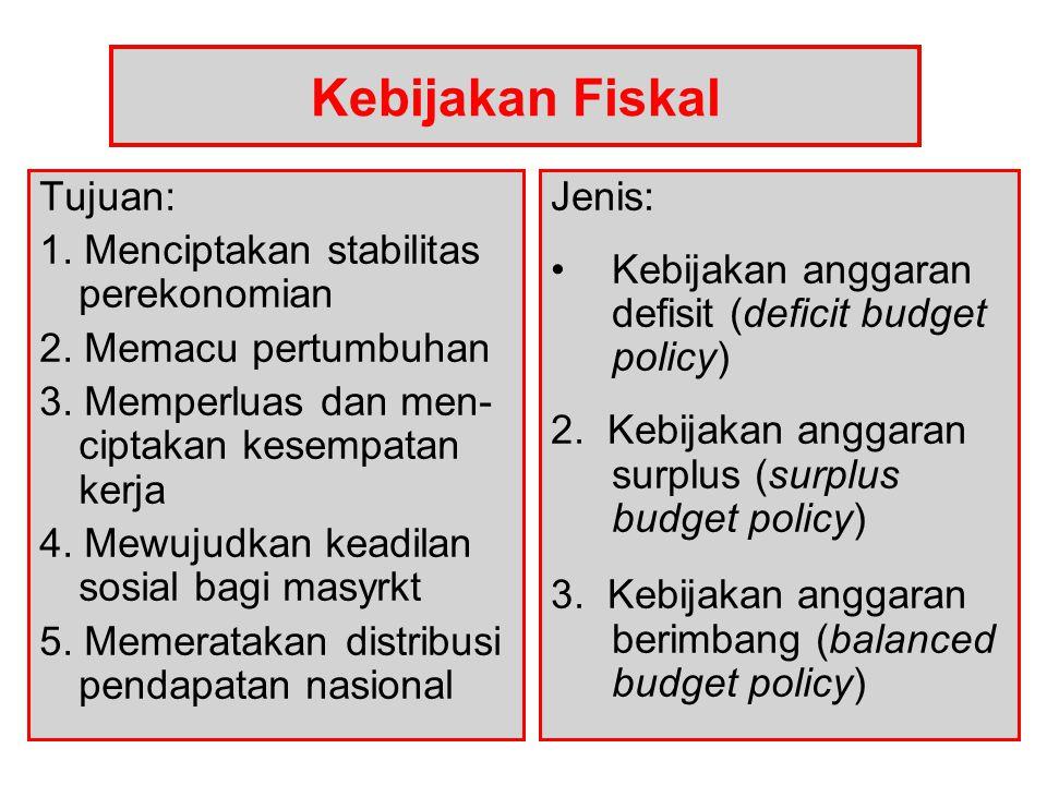 Kebijakan Fiskal Tujuan: 1. Menciptakan stabilitas perekonomian