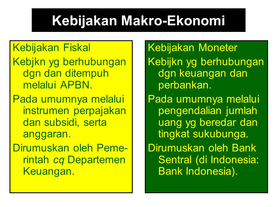 Kebijakan Makro-Ekonomi
