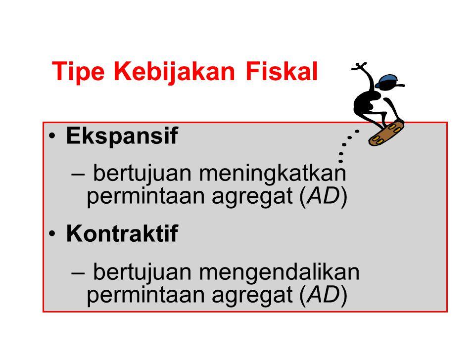 Tipe Kebijakan Fiskal Ekspansif