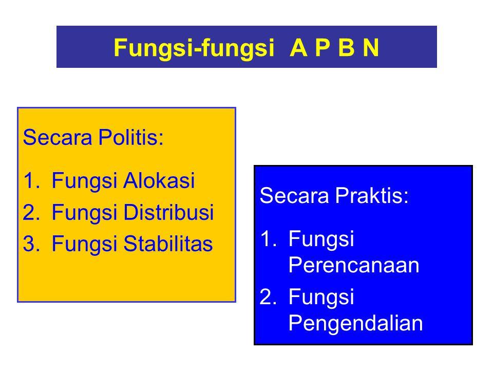 Fungsi-fungsi A P B N Secara Politis: Fungsi Alokasi Fungsi Distribusi