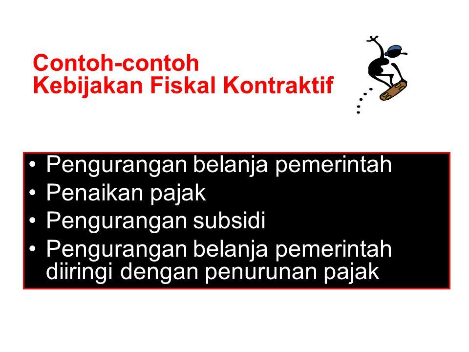 Contoh-contoh Kebijakan Fiskal Kontraktif