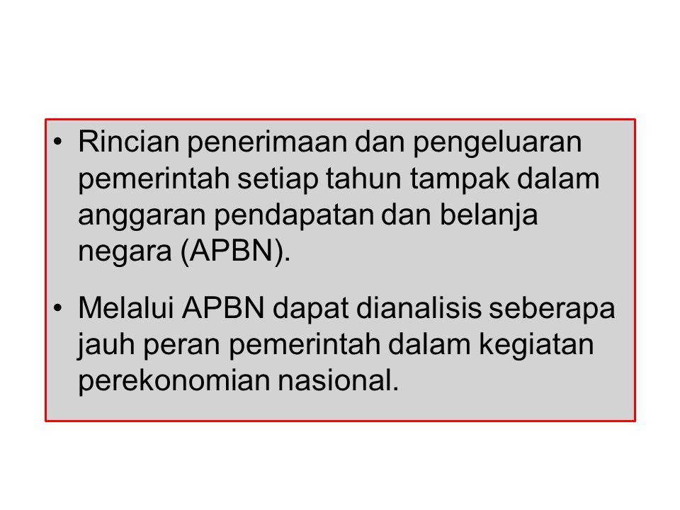 Rincian penerimaan dan pengeluaran pemerintah setiap tahun tampak dalam anggaran pendapatan dan belanja negara (APBN).